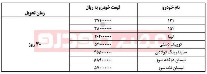 جدول قیمت محصولات سایپا برای فروش فردا اعلام شد