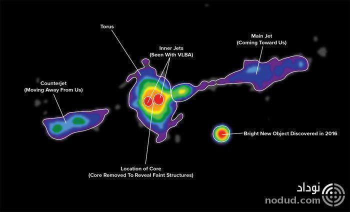 تصویر سیاهچاله