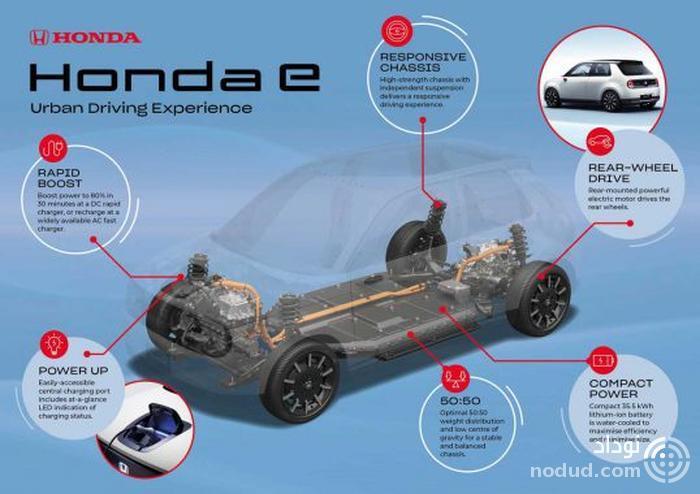 اعلام مشخصات بیشتری از هاچ بک الکتریکی هوندا e